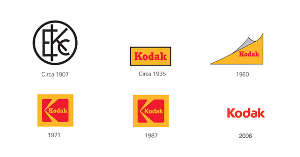 evolution of kodak logo